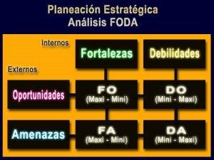 ¿Cuál es la función de la Matriz FODA?
